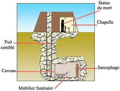 Mastaba plan.jpg