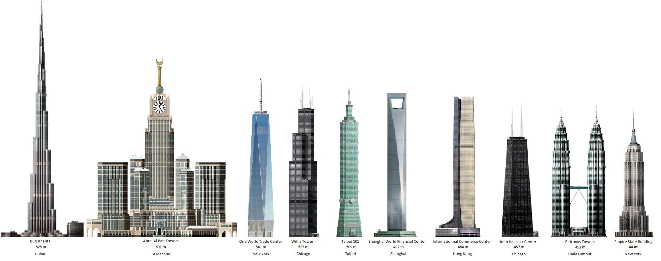 Liste des plus hauts gratte ciel du monde wikimini l for Les plus belles tours du monde