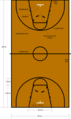357px-Basketball court dimensions.png