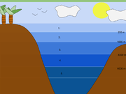 Layers of ocean.png