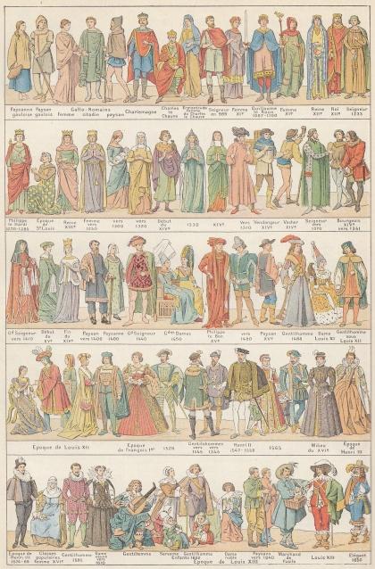 Vêtement au Moyen Âge-Vêtement médiéval-Costume médiéval-Mode.jpg