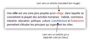 Wikimini-hyperliens.jpg