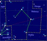 Constellation Balance.png