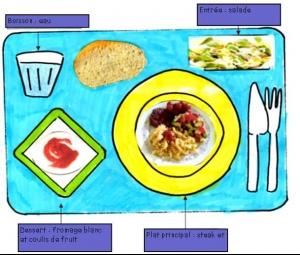 quilibre alimentaire wikimini l encyclop die pour enfants. Black Bedroom Furniture Sets. Home Design Ideas
