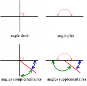 Angles-particuliers.png