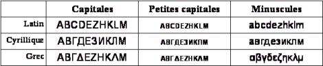 Lettres minuscules bas-de-casse.png