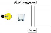 Ombre des objets transparents.PNG