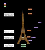 Dimensions Tour Eiffel.png